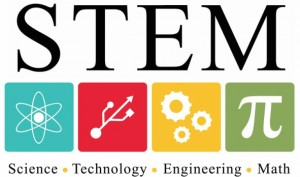 Giáo dục STEM – mô hình giáo dục của thời đại 4.0